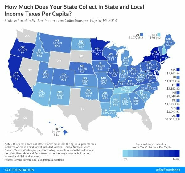 income tax by state